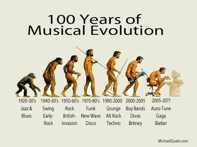 Musical-Evolution - From the Traditional to the New/Modern Music Business